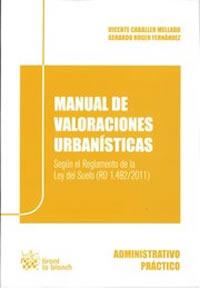 manual_valoraciones_urbanisticas_portada